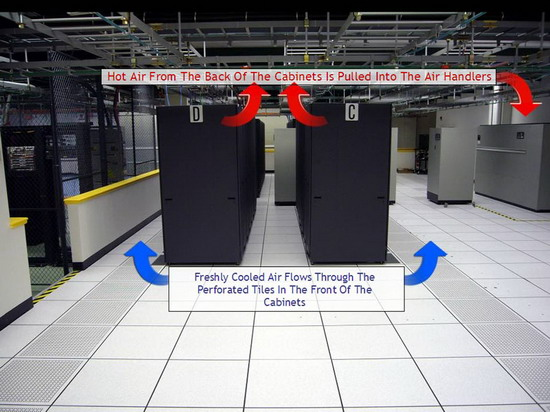 Datacentre Room